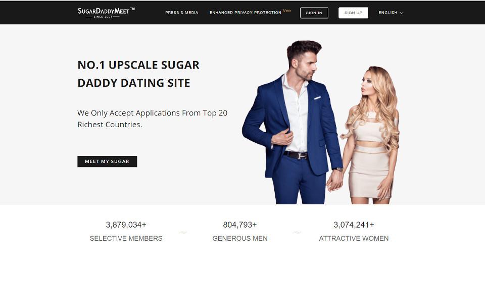 SugarDaddyMeet Review 2021